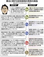 ファクトチェック 安倍 憲法.jpg