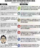 ファクトチェック 安倍 経済.jpg